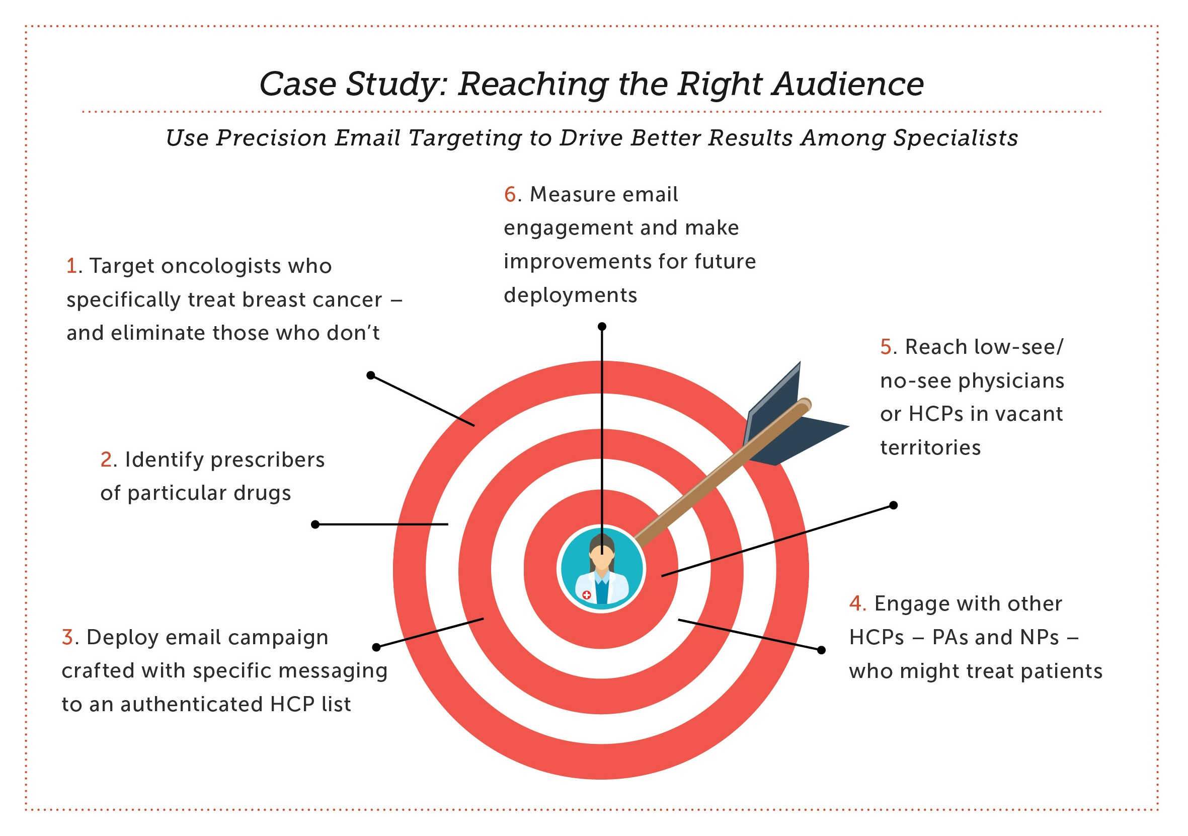 precision-email-targeting-bullseye-page9