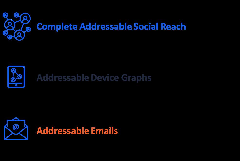 Addressable image, no pyramid, no copy