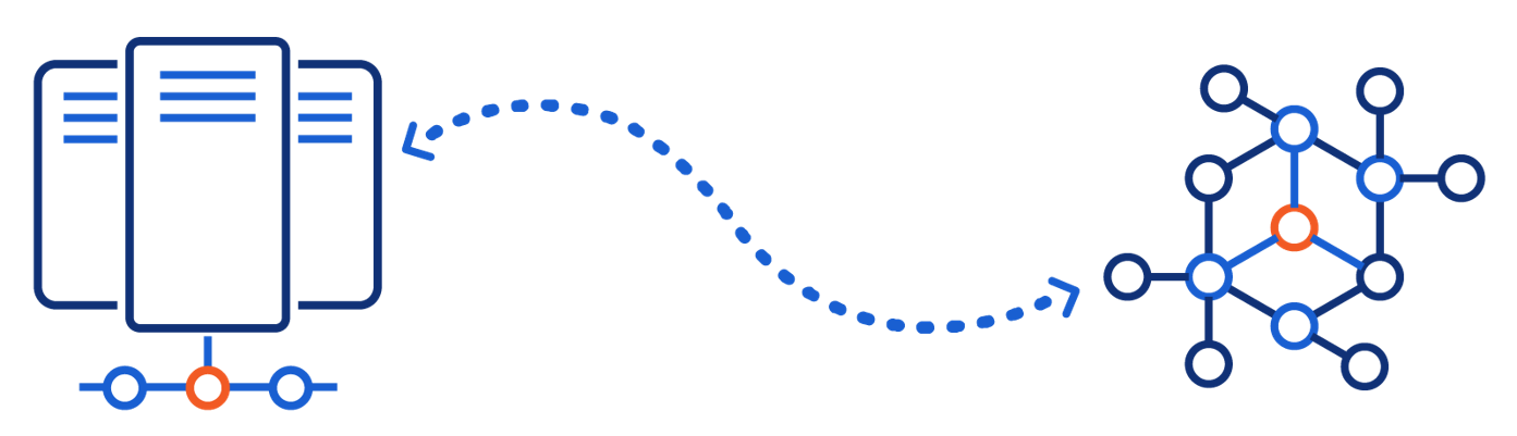 DMD data to network node